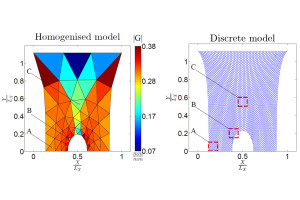 Deformation in Homogeneized and Discrete Model for Hexagonal Lattice